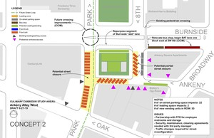 Site map of the Ankeny Square location.