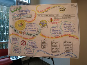 A graphic showing how members of the Portland area justice system plan to deal with drug addicts in the future.