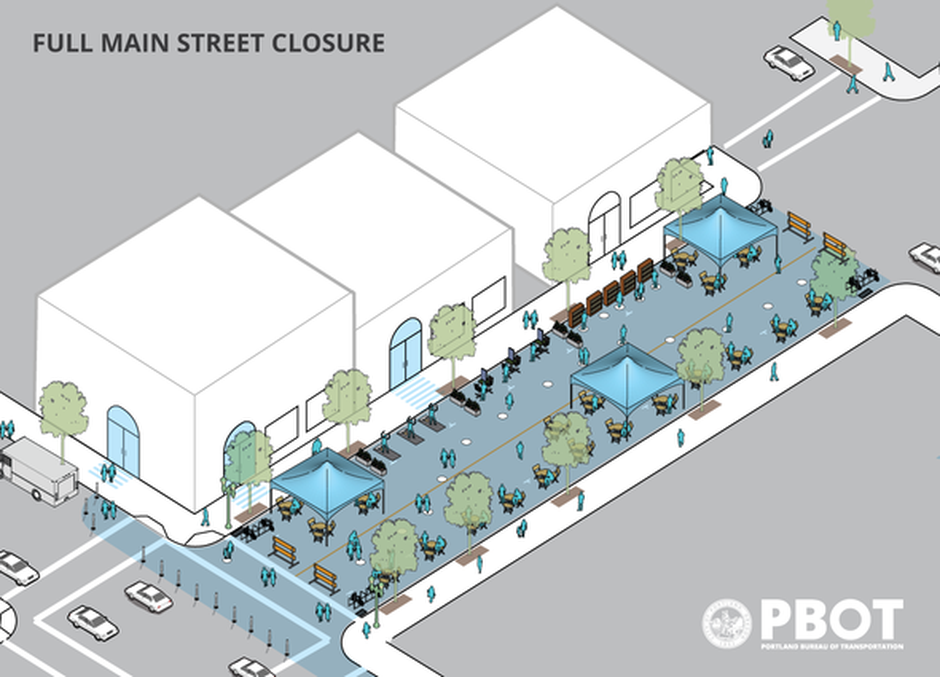 A sketch provides an example of one of the ways the Portland Bureau of Transportation envisions closing off streets to allow businesses to utilize the space for customers and pedestrians during the coronavirus pandemic. PBOT has said this option, its most extensive version, would not be allowed on emergency or transit routes.